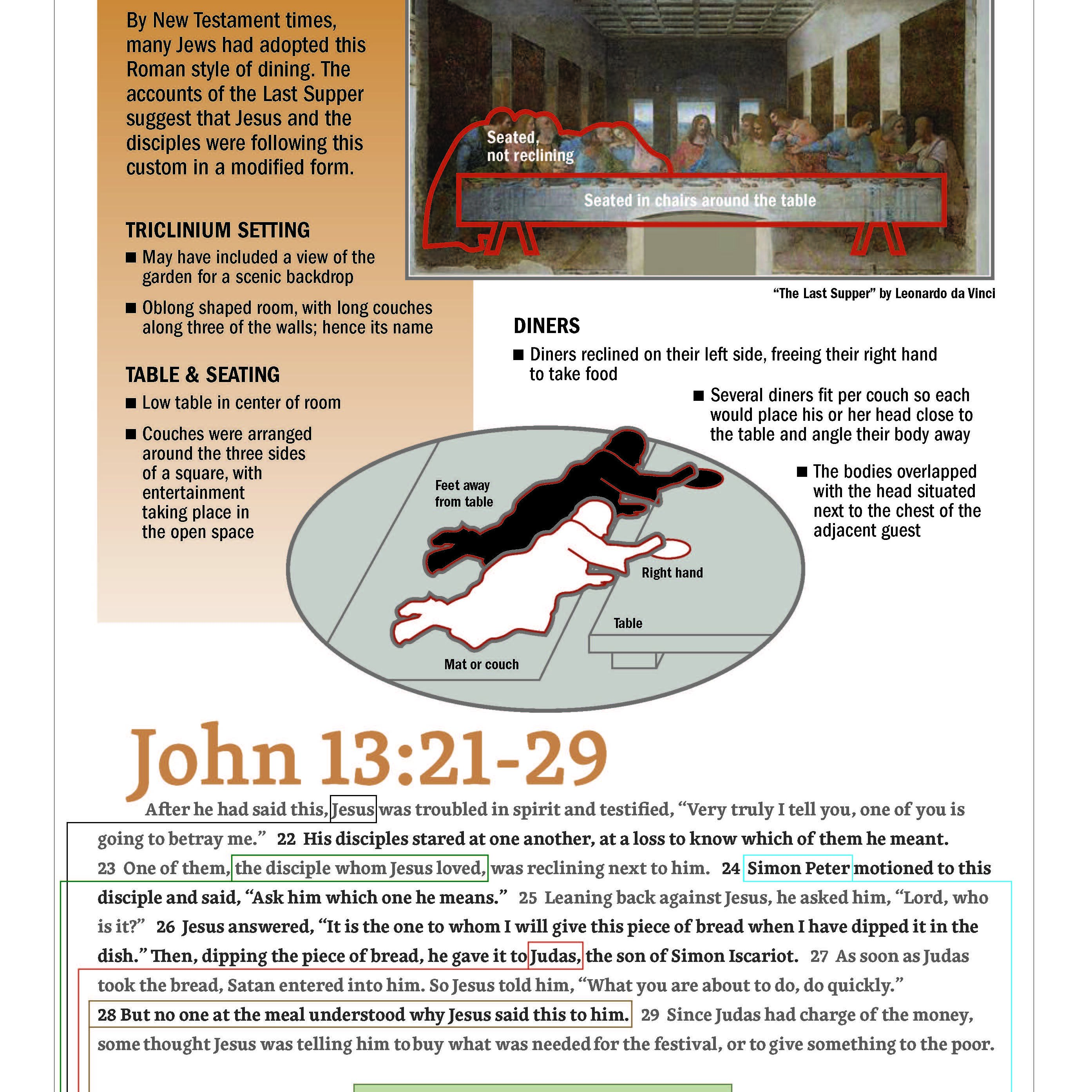 NIV-CBSB-Last-Supper-Infographic